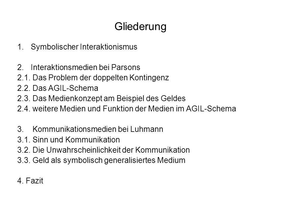 Gliederung 1.Symbolischer Interaktionismus 2.Interaktionsmedien bei Parsons 2.1. Das Problem der doppelten Kontingenz 2.2. Das AGIL-Schema 2.3. Das Me