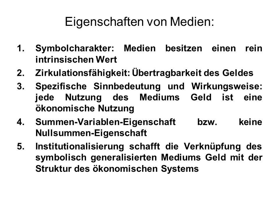 Eigenschaften von Medien: 1.Symbolcharakter: Medien besitzen einen rein intrinsischen Wert 2.Zirkulationsfähigkeit: Übertragbarkeit des Geldes 3.Spezi