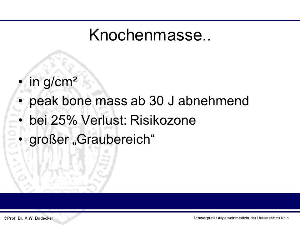 Schwerpunkt Allgemeinmedizin der Universität zu Köln ©Prof. Dr. A.W. Bödecker.. Guten Tag noch!