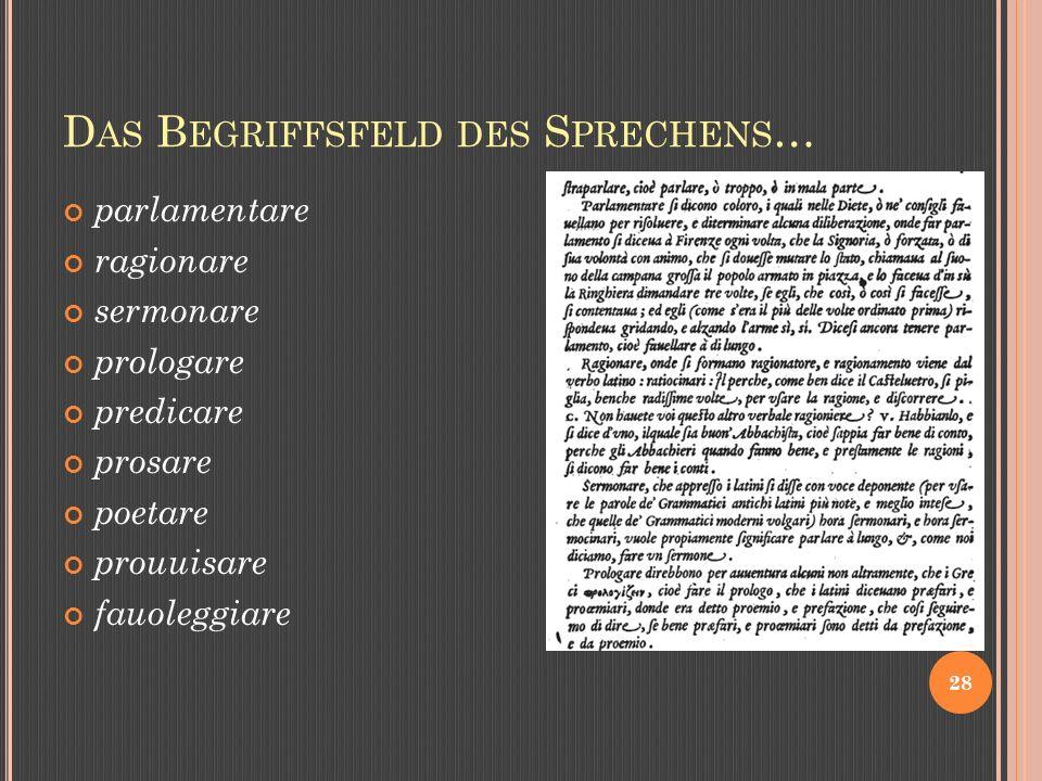 D AS B EGRIFFSFELD DES S PRECHENS … 28 parlamentare ragionare sermonare prologare predicare prosare poetare prouuisare fauoleggiare