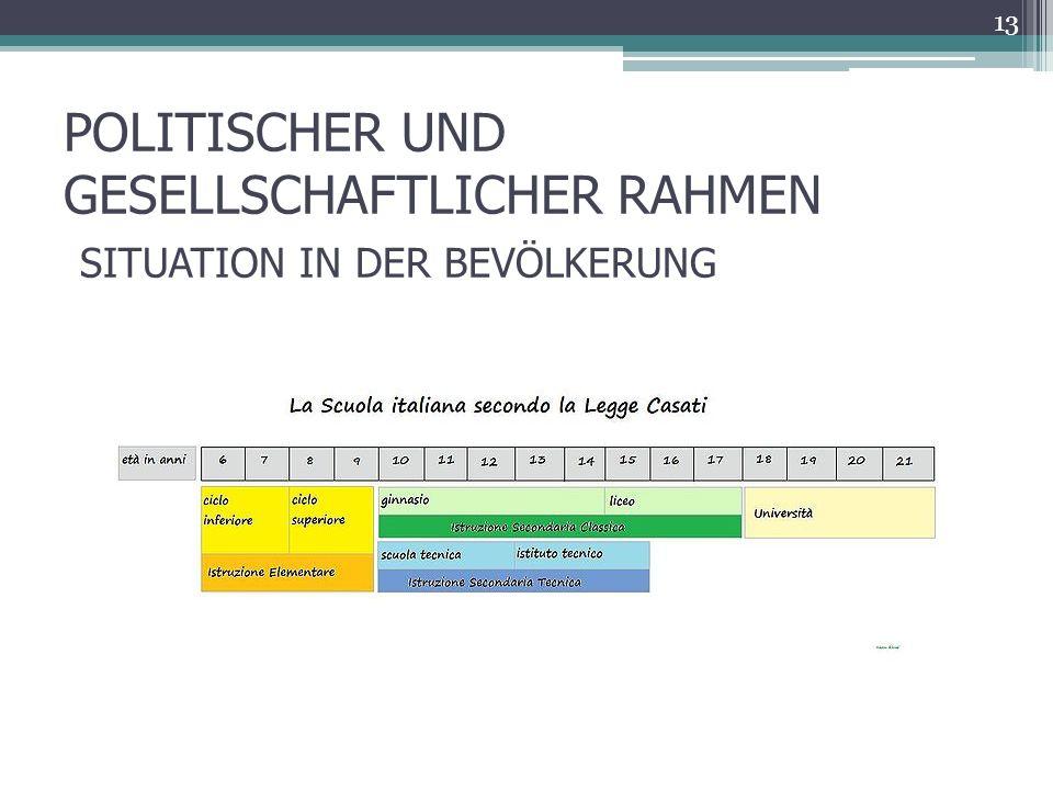 POLITISCHER UND GESELLSCHAFTLICHER RAHMEN SITUATION IN DER BEVÖLKERUNG 13