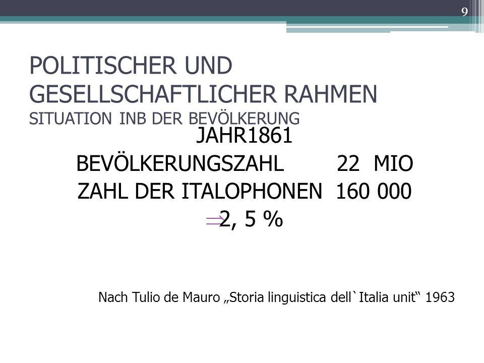 POLITISCHER UND GESELLSCHAFTLICHER RAHMEN SITUATION INB DER BEVÖLKERUNG JAHR1861 BEVÖLKERUNGSZAHL 22 MIO ZAHL DER ITALOPHONEN 160 000 2, 5 % Nach Tulio de Mauro Storia linguistica dell`Italia unit 1963 9