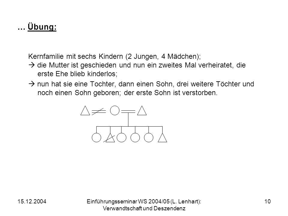15.12.2004Einführungsseminar WS 2004/05 (L. Lenhart): Verwandtschaft und Deszendenz 10 … Übung: Kernfamilie mit sechs Kindern (2 Jungen, 4 Mädchen); d