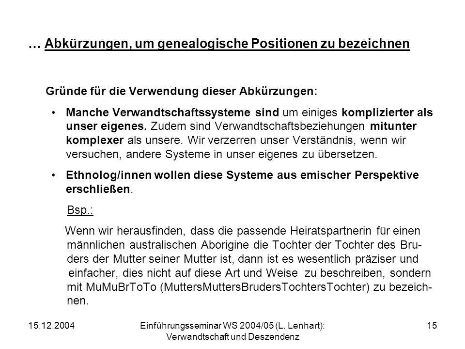 15.12.2004Einführungsseminar WS 2004/05 (L. Lenhart): Verwandtschaft und Deszendenz 15 … Abkürzungen, um genealogische Positionen zu bezeichnen Gründe