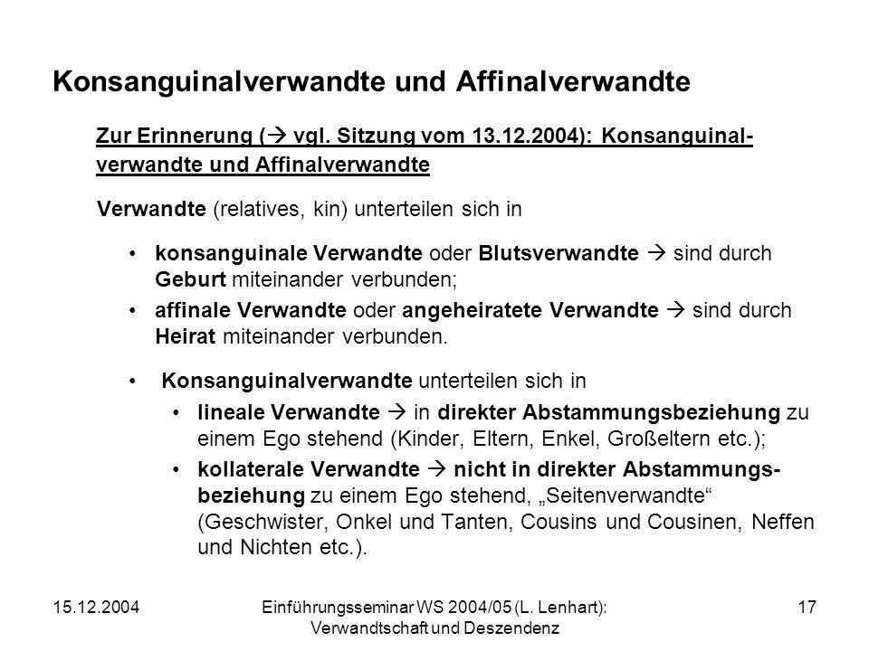 15.12.2004Einführungsseminar WS 2004/05 (L. Lenhart): Verwandtschaft und Deszendenz 17 Konsanguinalverwandte und Affinalverwandte Zur Erinnerung ( vgl