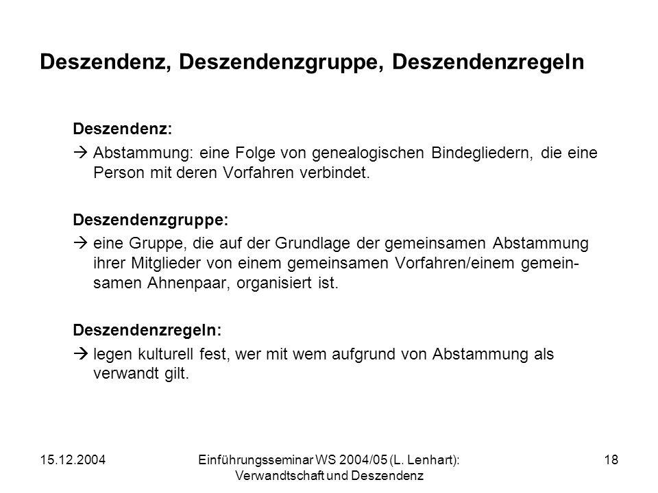15.12.2004Einführungsseminar WS 2004/05 (L. Lenhart): Verwandtschaft und Deszendenz 18 Deszendenz, Deszendenzgruppe, Deszendenzregeln Deszendenz: Abst