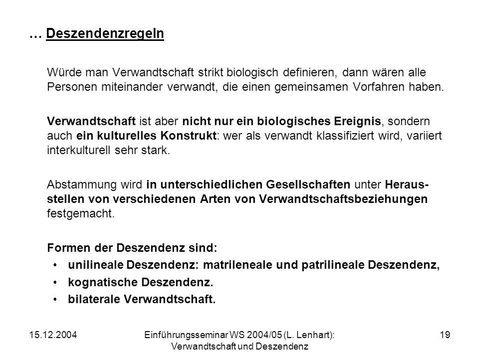 15.12.2004Einführungsseminar WS 2004/05 (L. Lenhart): Verwandtschaft und Deszendenz 19 … Deszendenzregeln Würde man Verwandtschaft strikt biologisch d