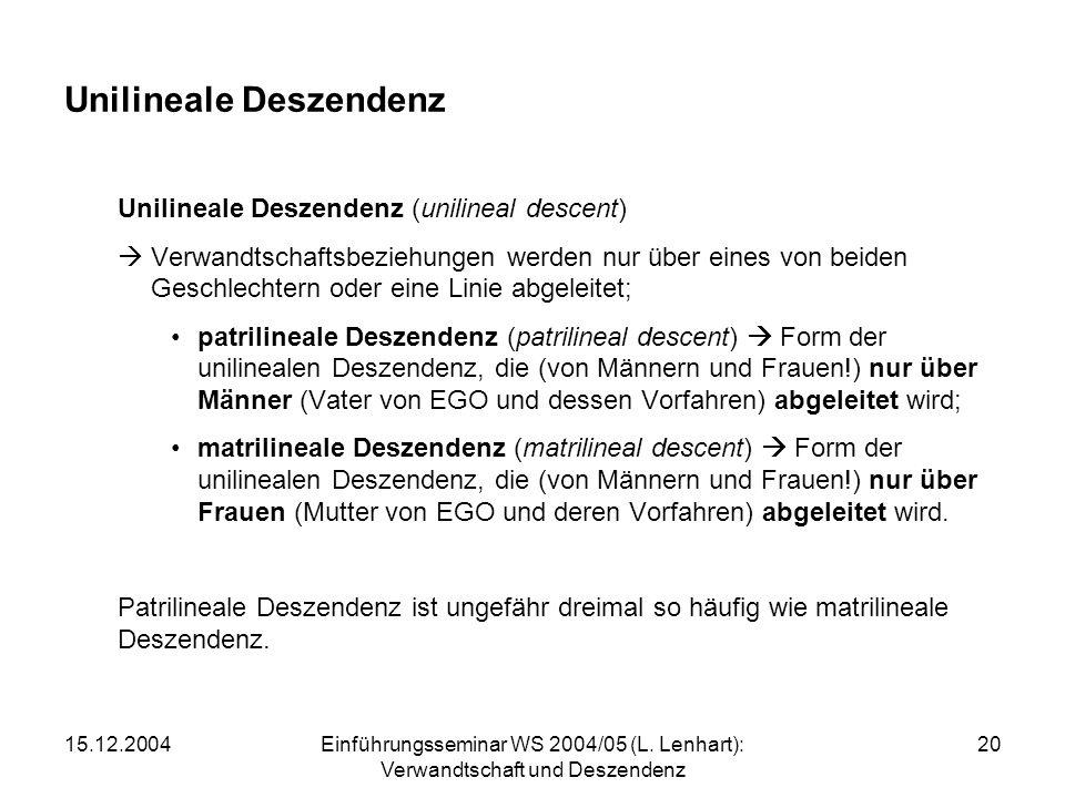 15.12.2004Einführungsseminar WS 2004/05 (L. Lenhart): Verwandtschaft und Deszendenz 20 Unilineale Deszendenz Unilineale Deszendenz (unilineal descent)