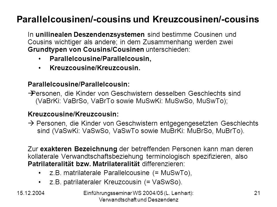15.12.2004Einführungsseminar WS 2004/05 (L. Lenhart): Verwandtschaft und Deszendenz 21 Parallelcousinen/-cousins und Kreuzcousinen/-cousins In uniline