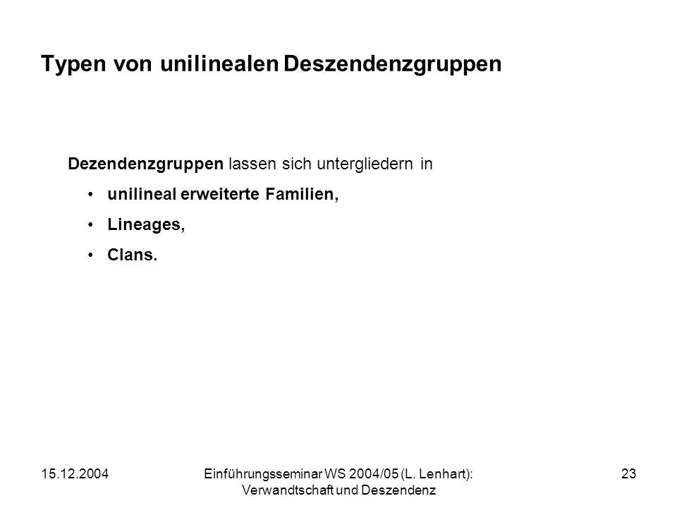 15.12.2004Einführungsseminar WS 2004/05 (L. Lenhart): Verwandtschaft und Deszendenz 23 Typen von unilinealen Deszendenzgruppen Dezendenzgruppen lassen
