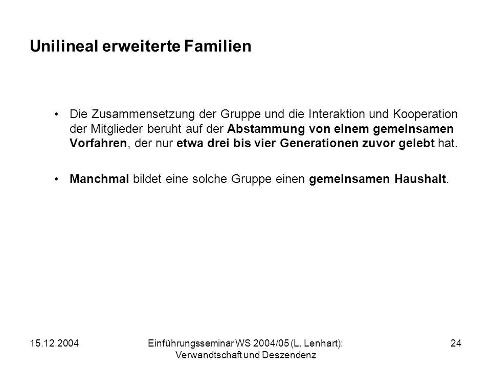 15.12.2004Einführungsseminar WS 2004/05 (L. Lenhart): Verwandtschaft und Deszendenz 24 Unilineal erweiterte Familien Die Zusammensetzung der Gruppe un