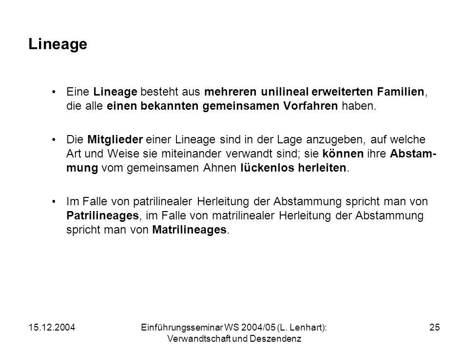 15.12.2004Einführungsseminar WS 2004/05 (L. Lenhart): Verwandtschaft und Deszendenz 25 Lineage Eine Lineage besteht aus mehreren unilineal erweiterten