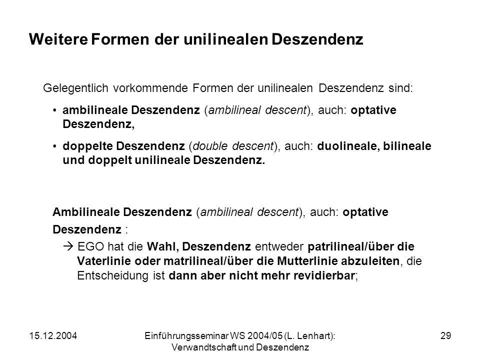 15.12.2004Einführungsseminar WS 2004/05 (L. Lenhart): Verwandtschaft und Deszendenz 29 Weitere Formen der unilinealen Deszendenz Gelegentlich vorkomme