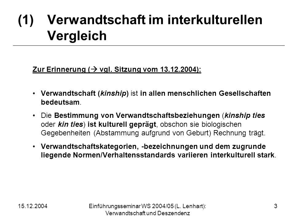 15.12.2004Einführungsseminar WS 2004/05 (L. Lenhart): Verwandtschaft und Deszendenz 3 (1) Verwandtschaft im interkulturellen Vergleich Zur Erinnerung