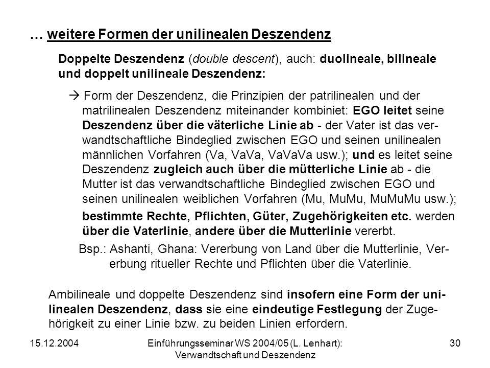 15.12.2004Einführungsseminar WS 2004/05 (L. Lenhart): Verwandtschaft und Deszendenz 30 … weitere Formen der unilinealen Deszendenz Doppelte Deszendenz
