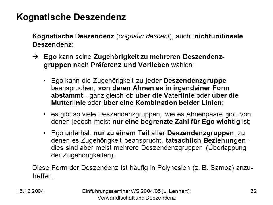 15.12.2004Einführungsseminar WS 2004/05 (L. Lenhart): Verwandtschaft und Deszendenz 32 Kognatische Deszendenz Kognatische Deszendenz (cognatic descent