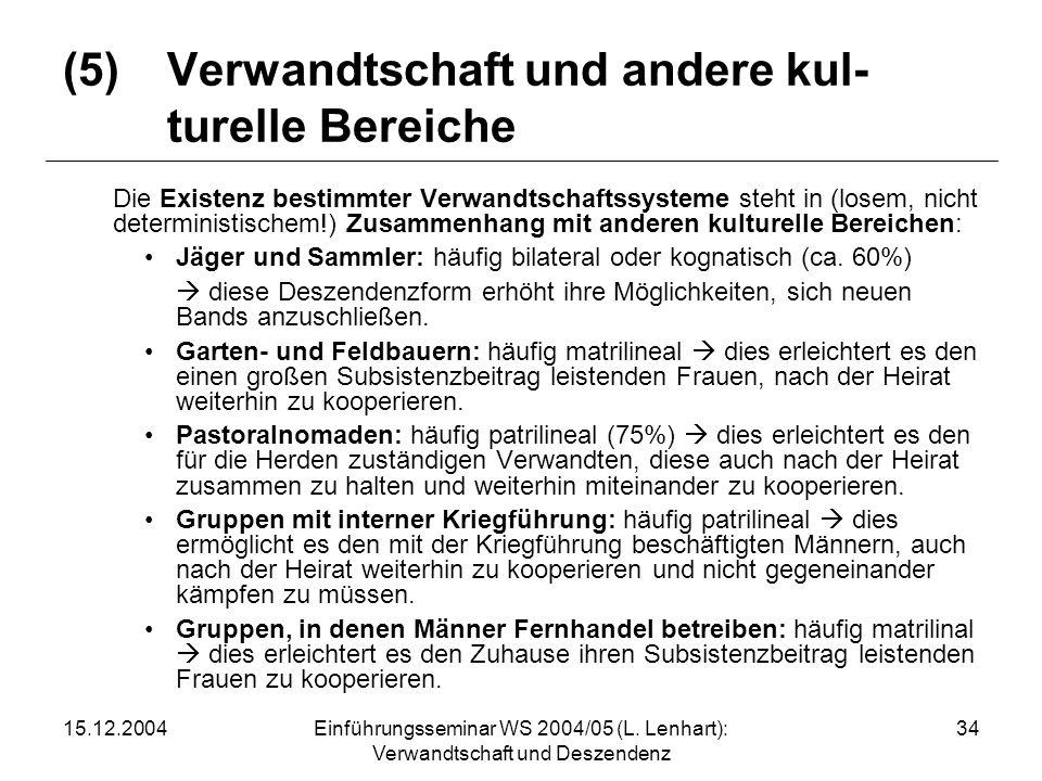 15.12.2004Einführungsseminar WS 2004/05 (L. Lenhart): Verwandtschaft und Deszendenz 34 (5)Verwandtschaft und andere kul- turelle Bereiche Die Existenz