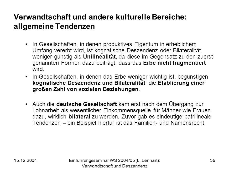 15.12.2004Einführungsseminar WS 2004/05 (L. Lenhart): Verwandtschaft und Deszendenz 35 Verwandtschaft und andere kulturelle Bereiche: allgemeine Tende
