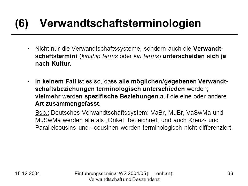 15.12.2004Einführungsseminar WS 2004/05 (L. Lenhart): Verwandtschaft und Deszendenz 36 (6)Verwandtschaftsterminologien Nicht nur die Verwandtschaftssy