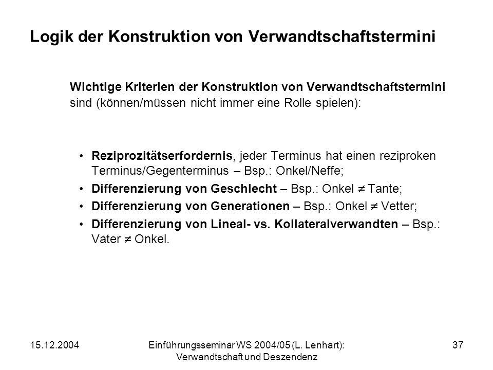 15.12.2004Einführungsseminar WS 2004/05 (L. Lenhart): Verwandtschaft und Deszendenz 37 Logik der Konstruktion von Verwandtschaftstermini Wichtige Krit
