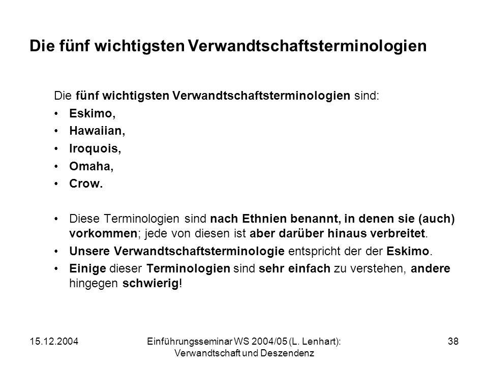 15.12.2004Einführungsseminar WS 2004/05 (L. Lenhart): Verwandtschaft und Deszendenz 38 Die fünf wichtigsten Verwandtschaftsterminologien Die fünf wich