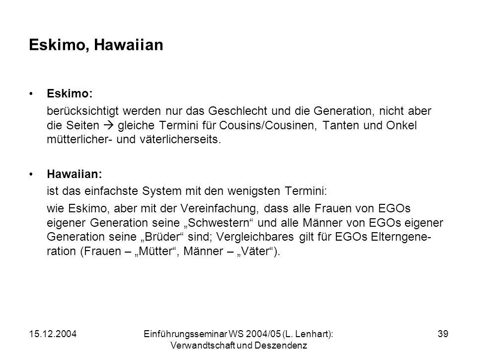 15.12.2004Einführungsseminar WS 2004/05 (L. Lenhart): Verwandtschaft und Deszendenz 39 Eskimo, Hawaiian Eskimo: berücksichtigt werden nur das Geschlec