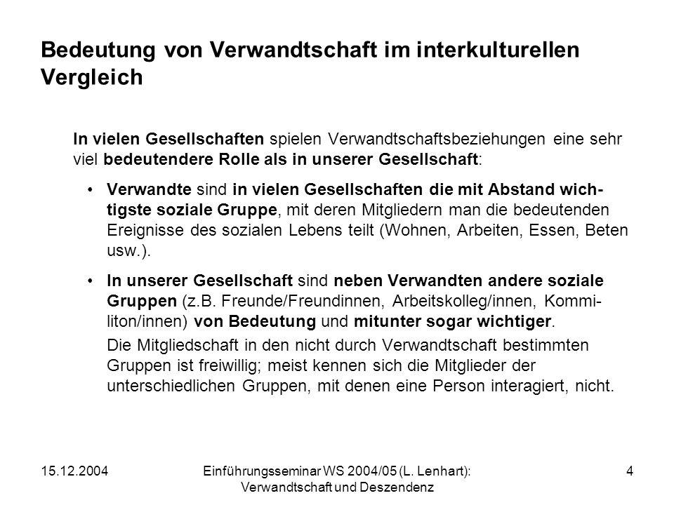 15.12.2004Einführungsseminar WS 2004/05 (L. Lenhart): Verwandtschaft und Deszendenz 4 Bedeutung von Verwandtschaft im interkulturellen Vergleich In vi