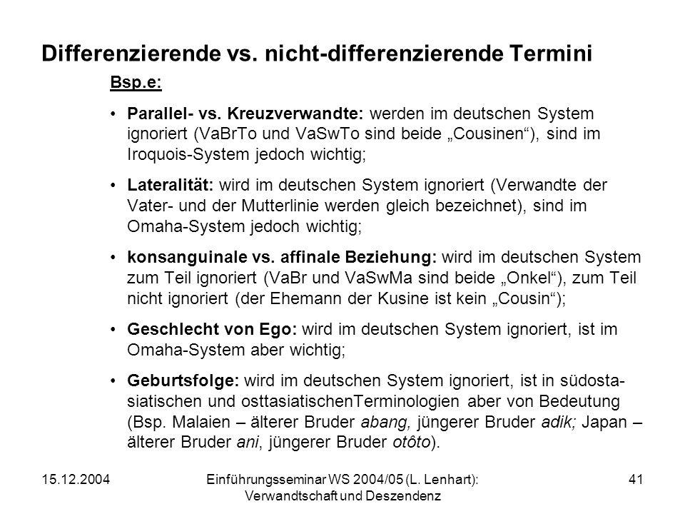 15.12.2004Einführungsseminar WS 2004/05 (L. Lenhart): Verwandtschaft und Deszendenz 41 Differenzierende vs. nicht-differenzierende Termini Bsp.e: Para