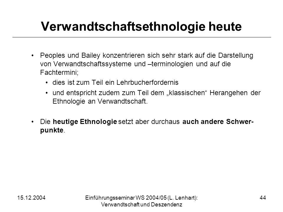 15.12.2004Einführungsseminar WS 2004/05 (L. Lenhart): Verwandtschaft und Deszendenz 44 Verwandtschaftsethnologie heute Peoples und Bailey konzentriere
