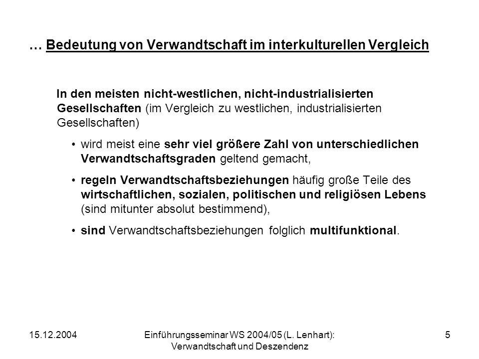 15.12.2004Einführungsseminar WS 2004/05 (L. Lenhart): Verwandtschaft und Deszendenz 5 … Bedeutung von Verwandtschaft im interkulturellen Vergleich In