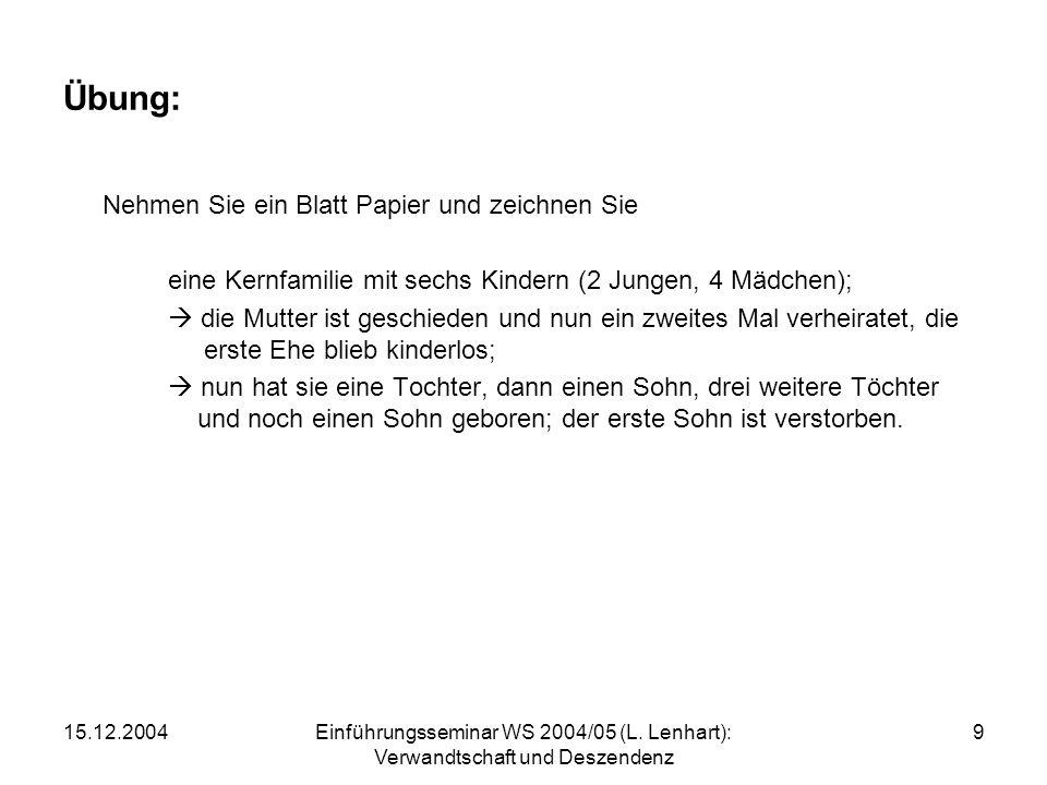 15.12.2004Einführungsseminar WS 2004/05 (L. Lenhart): Verwandtschaft und Deszendenz 9 Übung: Nehmen Sie ein Blatt Papier und zeichnen Sie eine Kernfam