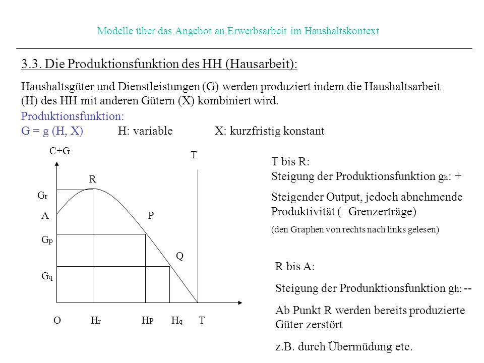 Modelle über das Angebot an Erwerbsarbeit im Haushaltskontext 3.3.