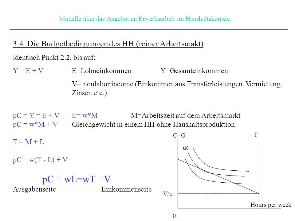 Modelle über das Angebot an Erwerbsarbeit im Haushaltskontext 3.4.