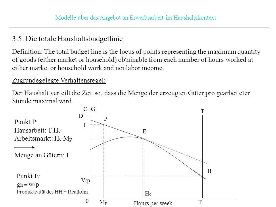 Modelle über das Angebot an Erwerbsarbeit im Haushaltskontext 3.5.