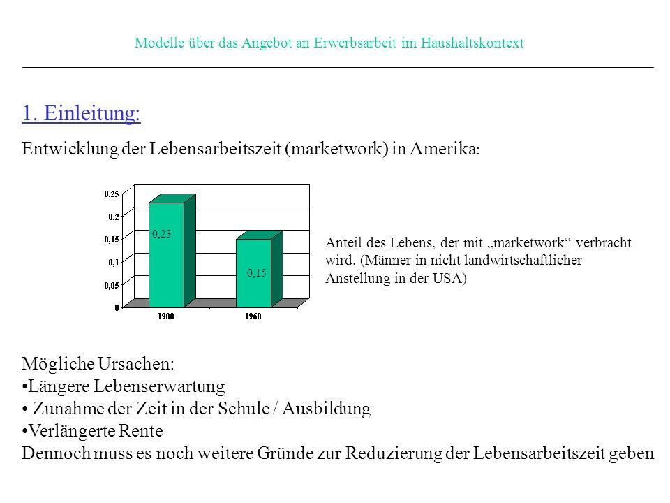 Modelle über das Angebot an Erwerbsarbeit im Haushaltskontext 1.