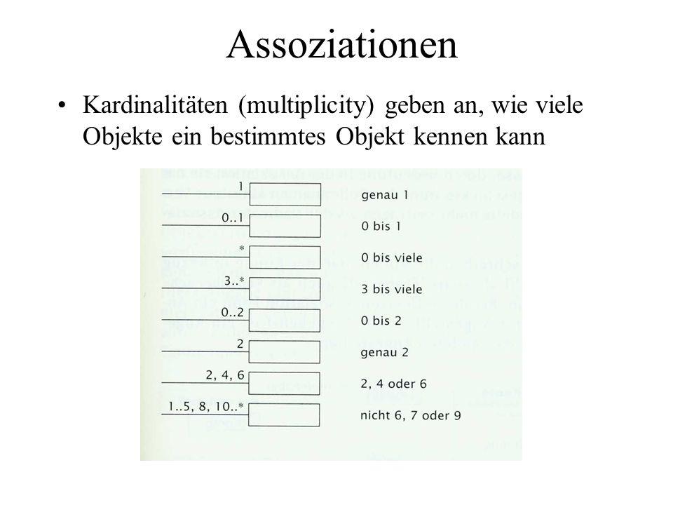 Assoziationen Kann- (*) und Muss- (1) Assoziationen Assoziationsnamen (Semantik) / Leserichtung Rollen (Bedeutung der Klasse in der Assoziation)