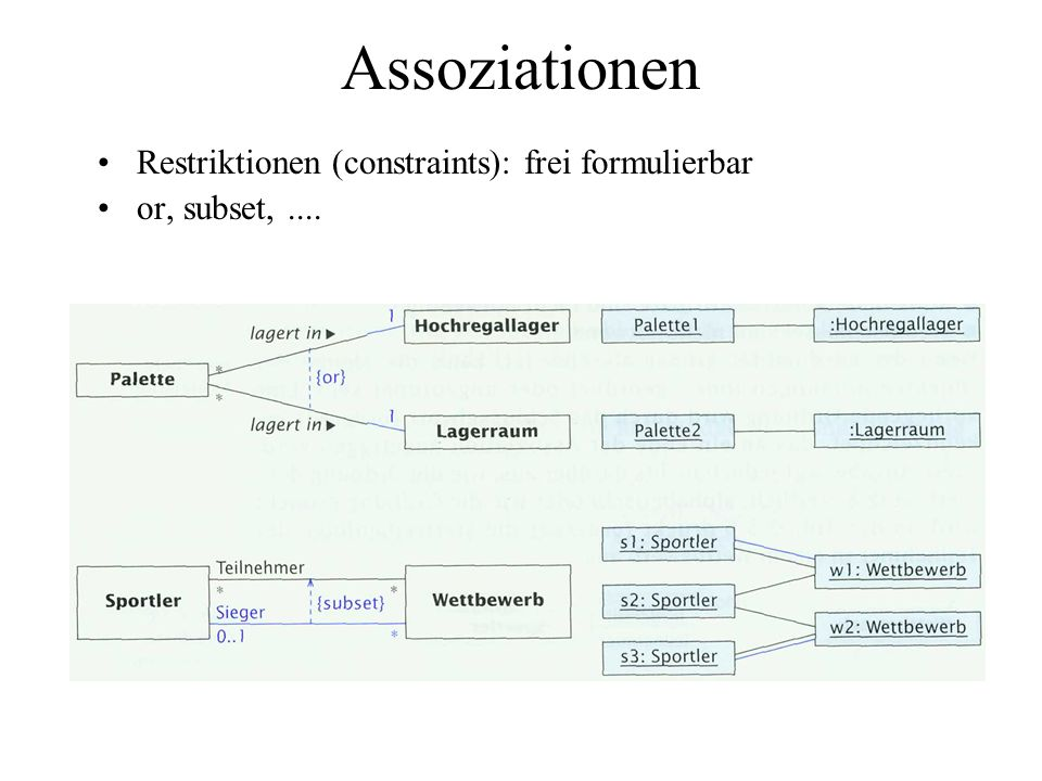 Assoziationen Assoziative Klassen (association class) Qualifikations angabe (qualifier)