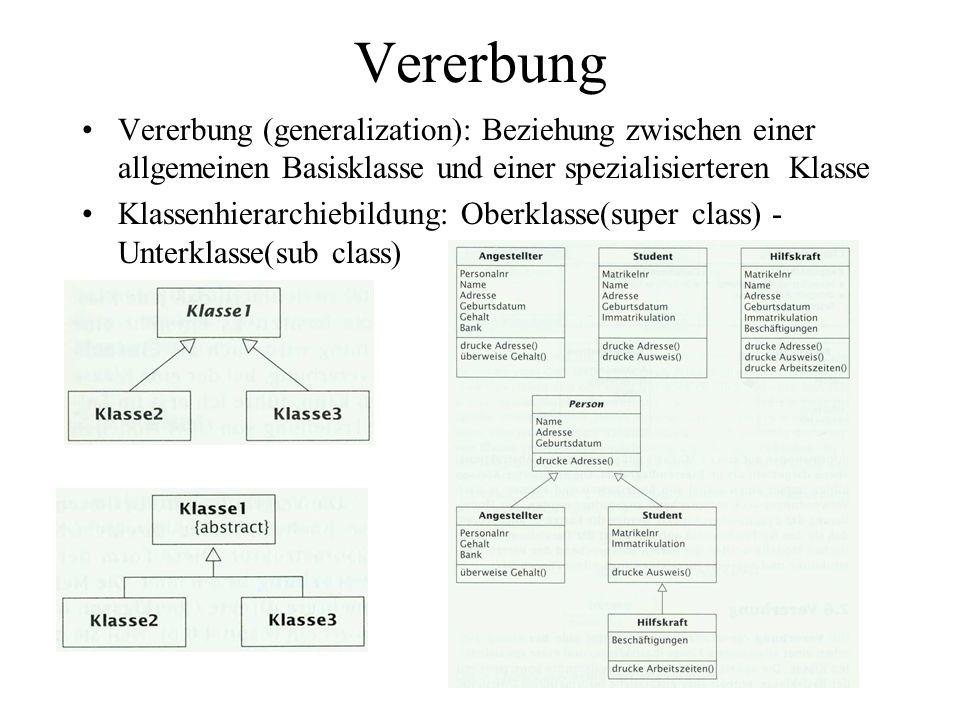 Vererbung Überschreiben, Redefinition, override --> überschreiben des Verhaltens der Oberklasse Einfachvererbung / Mehrfachvererbung Diskriminator --> Kriterium der Vererbungsstruktur