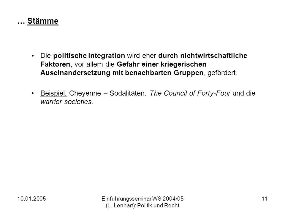 10.01.2005Einführungsseminar WS 2004/05 (L. Lenhart): Politik und Recht 11 … Stämme Die politische Integration wird eher durch nichtwirtschaftliche Fa