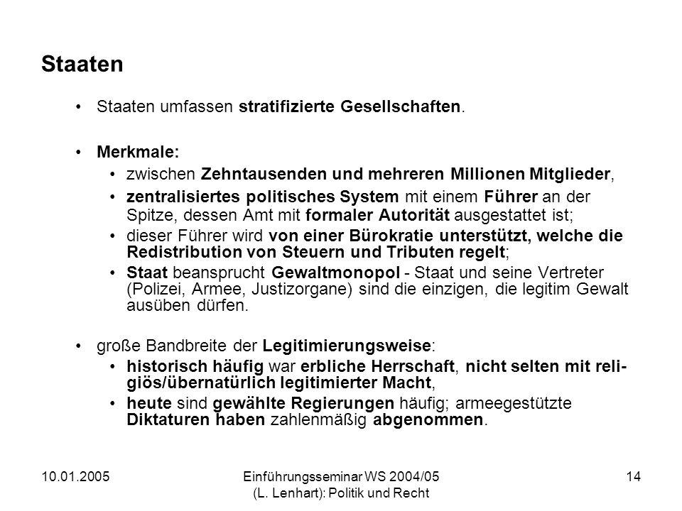 10.01.2005Einführungsseminar WS 2004/05 (L. Lenhart): Politik und Recht 14 Staaten Staaten umfassen stratifizierte Gesellschaften. Merkmale: zwischen
