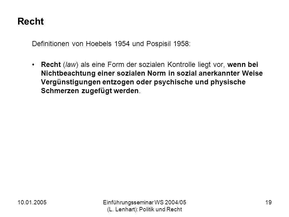 10.01.2005Einführungsseminar WS 2004/05 (L. Lenhart): Politik und Recht 19 Recht Definitionen von Hoebels 1954 und Pospisil 1958: Recht (law) als eine