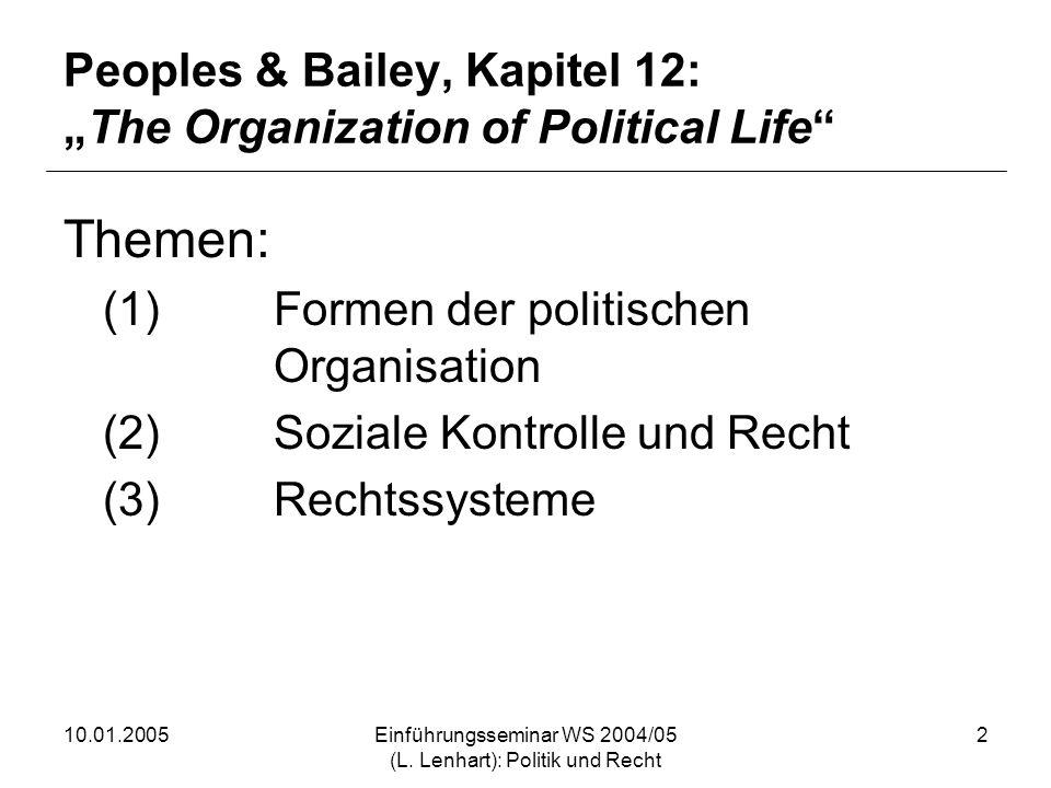 10.01.2005Einführungsseminar WS 2004/05 (L. Lenhart): Politik und Recht 2 Peoples & Bailey, Kapitel 12:The Organization of Political Life Themen: (1)F