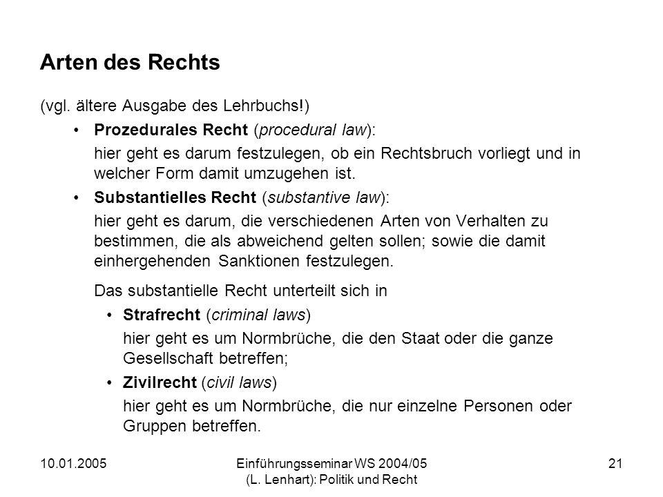 10.01.2005Einführungsseminar WS 2004/05 (L. Lenhart): Politik und Recht 21 Arten des Rechts (vgl. ältere Ausgabe des Lehrbuchs!) Prozedurales Recht (p