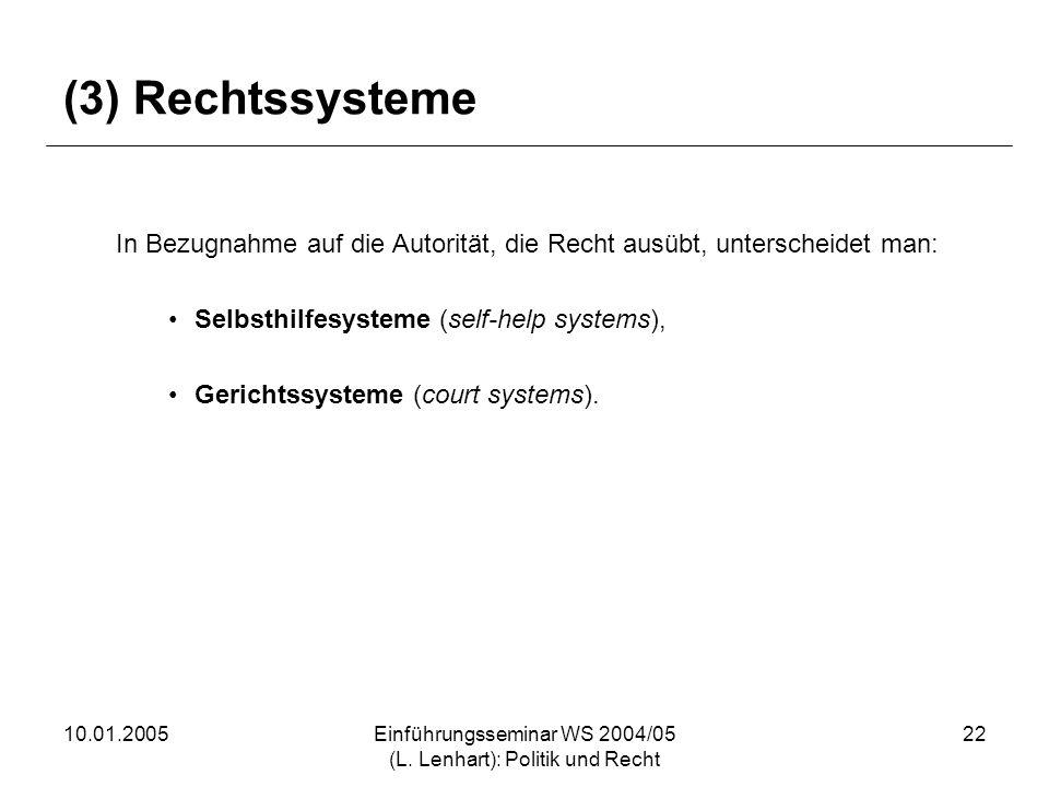 10.01.2005Einführungsseminar WS 2004/05 (L. Lenhart): Politik und Recht 22 (3) Rechtssysteme In Bezugnahme auf die Autorität, die Recht ausübt, unters