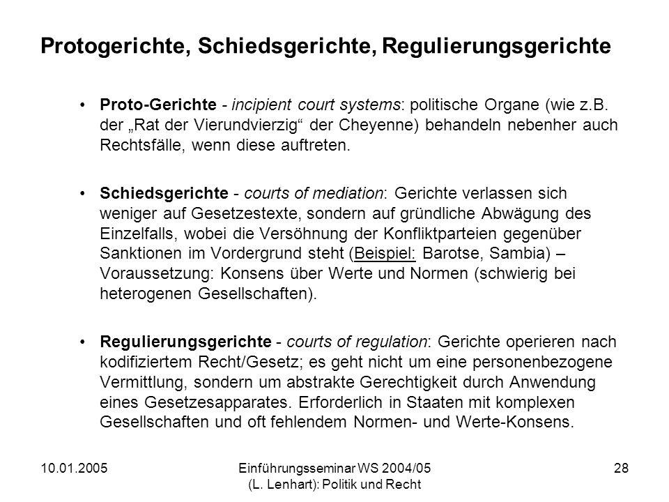 10.01.2005Einführungsseminar WS 2004/05 (L. Lenhart): Politik und Recht 28 Protogerichte, Schiedsgerichte, Regulierungsgerichte Proto-Gerichte - incip