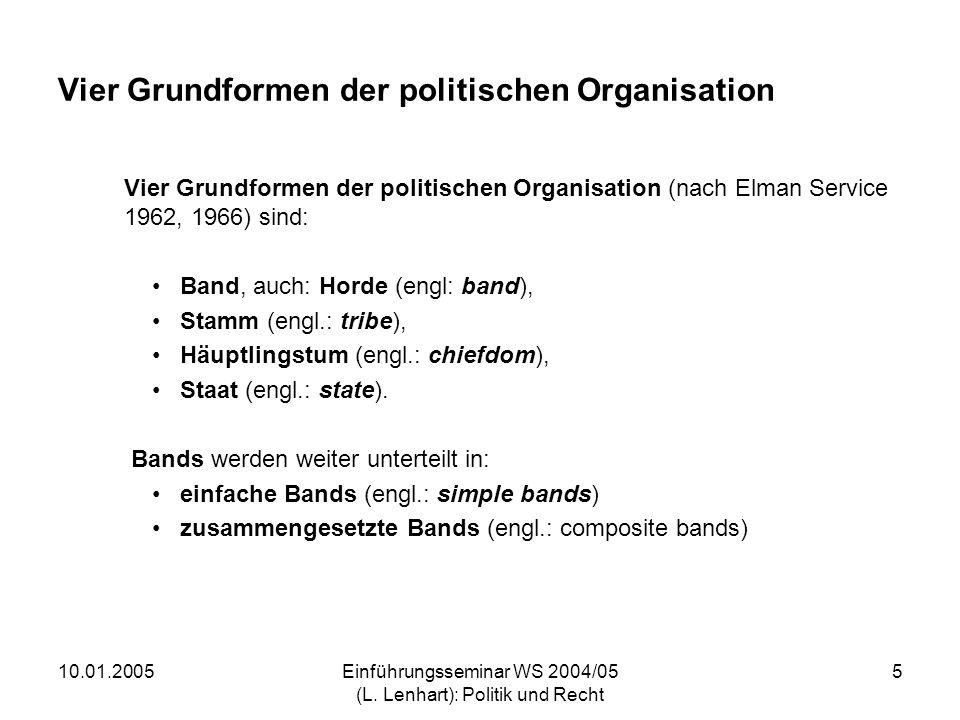 10.01.2005Einführungsseminar WS 2004/05 (L. Lenhart): Politik und Recht 5 Vier Grundformen der politischen Organisation Vier Grundformen der politisch
