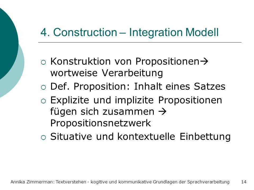 Annika Zimmerman: Textverstehen - kogitive und kommunikative Grundlagen der Sprachverarbeitung14 4. Construction – Integration Modell Konstruktion von