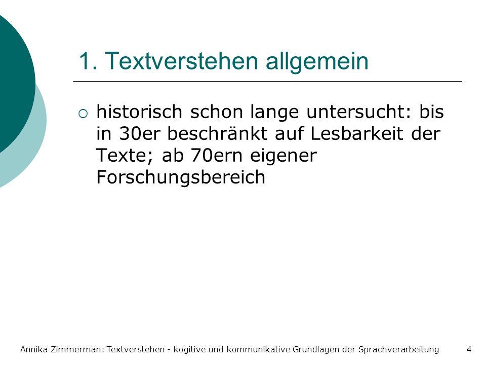 Annika Zimmerman: Textverstehen - kogitive und kommunikative Grundlagen der Sprachverarbeitung4 1. Textverstehen allgemein historisch schon lange unte