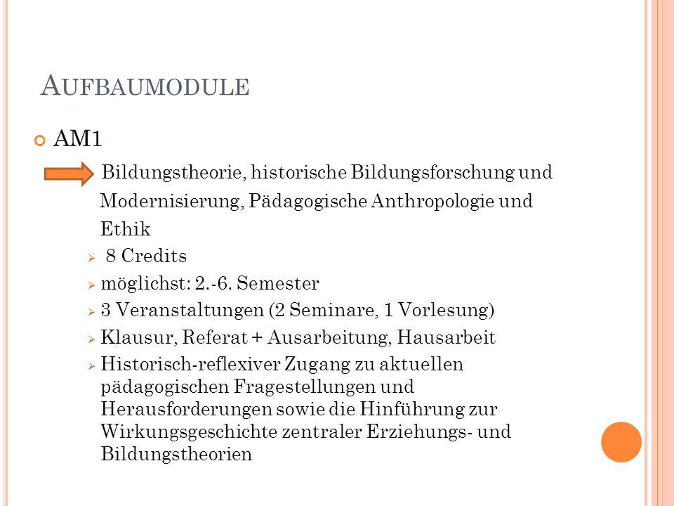 A UFBAUMODULE AM1 Bildungstheorie, historische Bildungsforschung und Modernisierung, Pädagogische Anthropologie und Ethik 8 Credits möglichst: 2.-6.