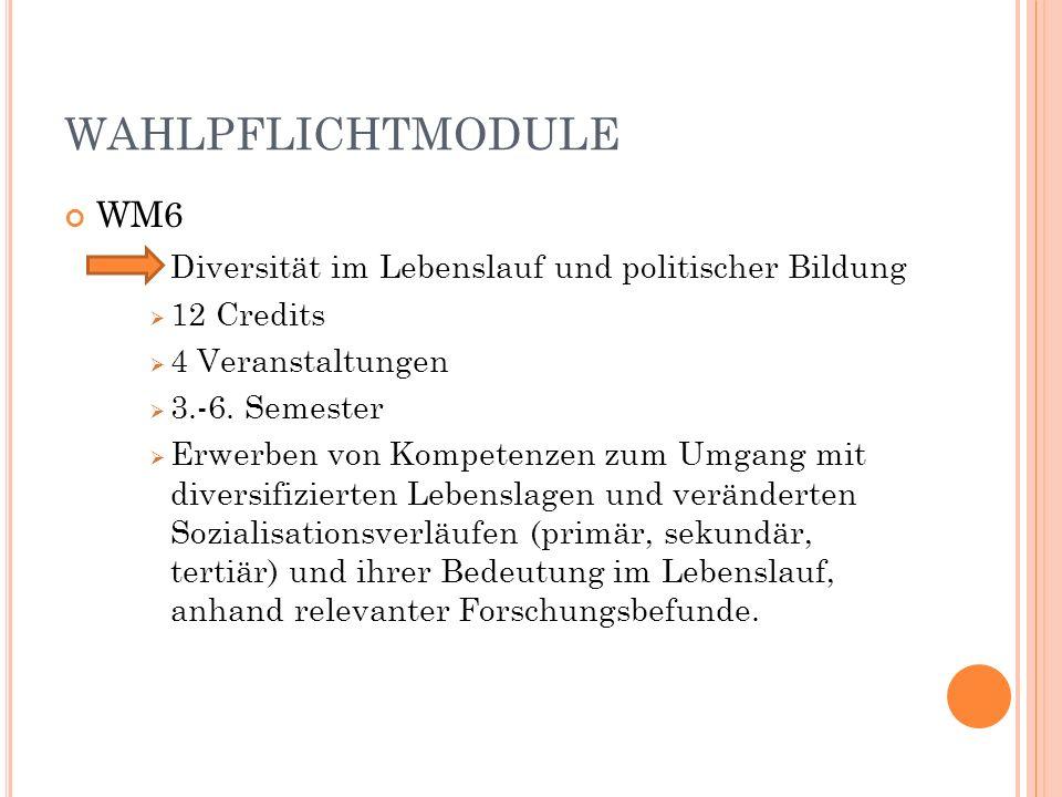 WAHLPFLICHTMODULE WM6 Diversität im Lebenslauf und politischer Bildung 12 Credits 4 Veranstaltungen 3.-6.